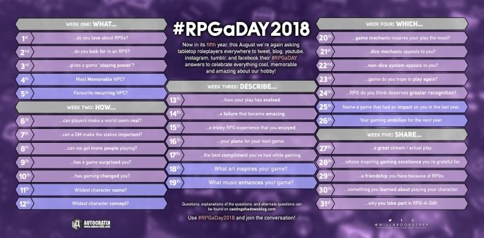 #RPGaDay 2018: Day 2 – What do you look for in an RPG.